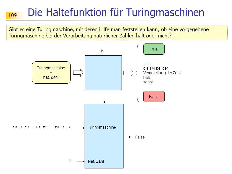 109 Die Haltefunktion für Turingmaschinen Gibt es eine Turingmaschine, mit deren Hilfe man feststellen kann, ob eine vorgegebene Turingmaschine bei der Verarbeitung natürlicher Zahlen hält oder nicht.
