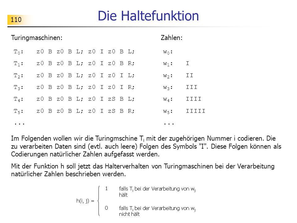 110 Die Haltefunktion T 0 : z0 B z0 B L; z0 I z0 B L; T 1 : z0 B z0 B L; z0 I z0 B R; T 2 : z0 B z0 B L; z0 I z0 I L; T 3 : z0 B z0 B L; z0 I z0 I R; T 4 : z0 B z0 B L; z0 I zS B L; T 5 : z0 B z0 B L; z0 I zS B R;...