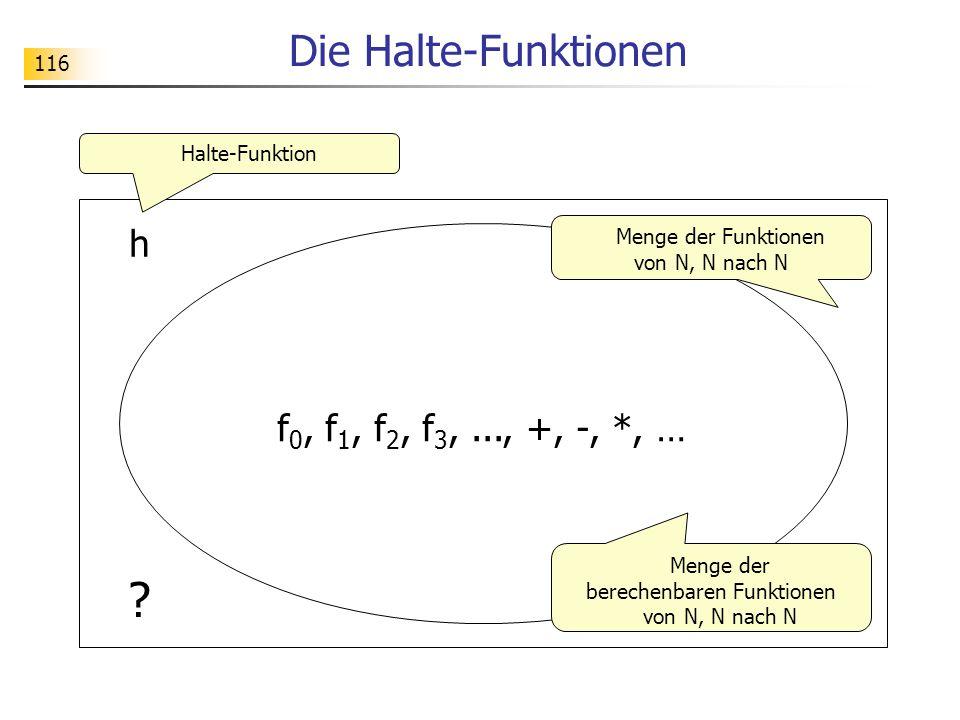 116 Die Halte-Funktionen Menge der Funktionen von N, N nach N Menge der berechenbaren Funktionen von N, N nach N .