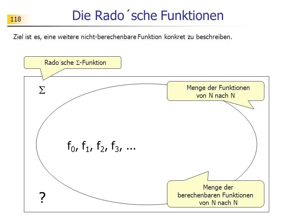 118 Die Rado´sche Funktionen Menge der Funktionen von N nach N Menge der berechenbaren Funktionen von N nach N .