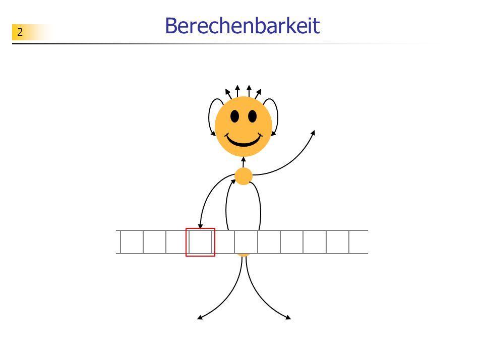 93 Äquivalenzsatz Satz (über die Äquivalenz von Berechnungsmodellen) Eine (k-stellige) Funktion f ist Turingmaschinen-berechenbar genau dann, wenn sie Registermaschinen-berechenbar ist bzw.