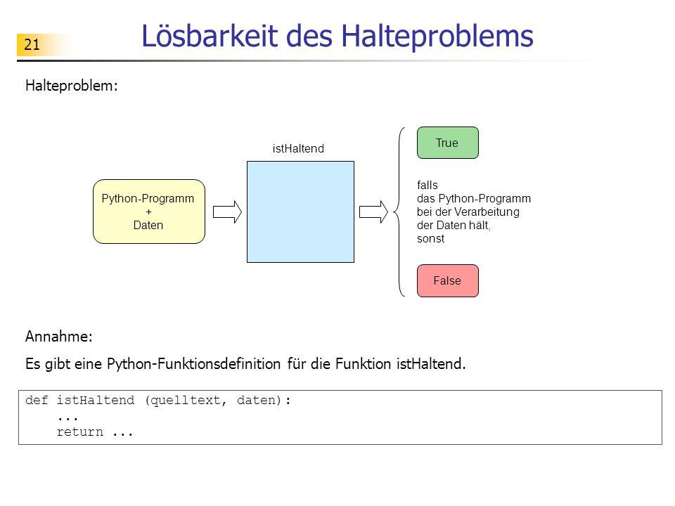 21 Lösbarkeit des Halteproblems Halteproblem: def istHaltend (quelltext, daten):...