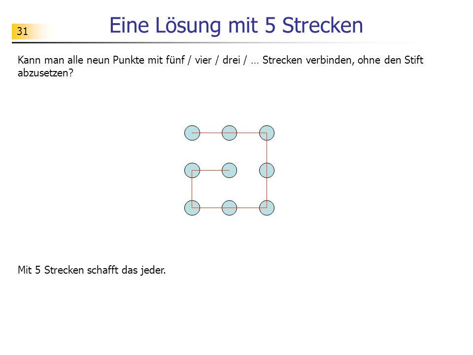 31 Eine Lösung mit 5 Strecken Kann man alle neun Punkte mit fünf / vier / drei / … Strecken verbinden, ohne den Stift abzusetzen.