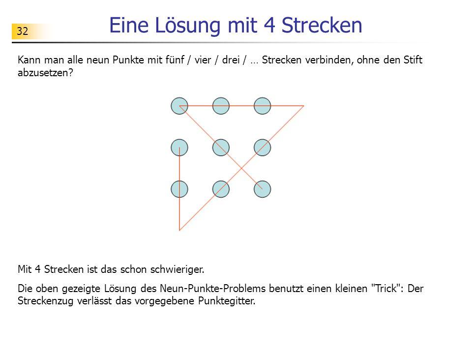 32 Eine Lösung mit 4 Strecken Kann man alle neun Punkte mit fünf / vier / drei / … Strecken verbinden, ohne den Stift abzusetzen.