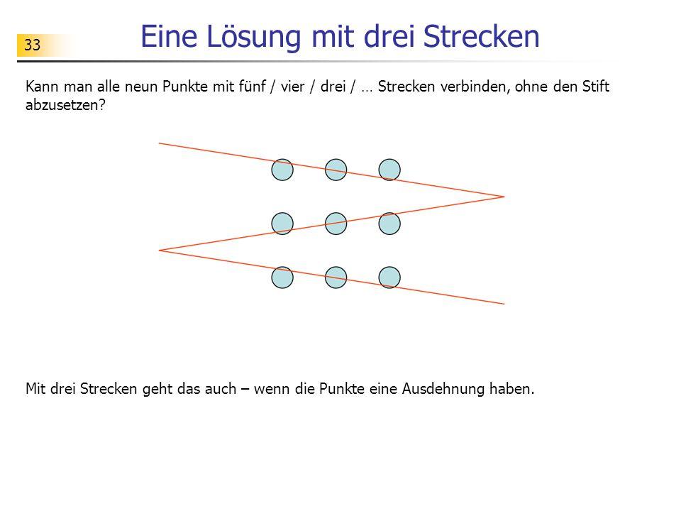 33 Eine Lösung mit drei Strecken Kann man alle neun Punkte mit fünf / vier / drei / … Strecken verbinden, ohne den Stift abzusetzen.