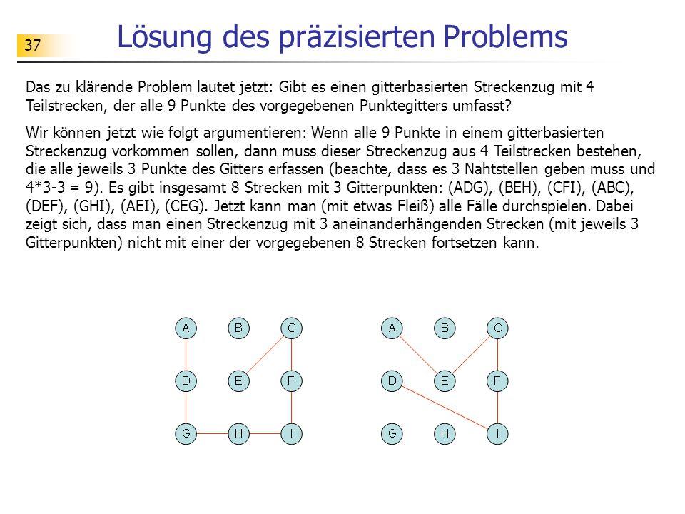 37 Lösung des präzisierten Problems Das zu klärende Problem lautet jetzt: Gibt es einen gitterbasierten Streckenzug mit 4 Teilstrecken, der alle 9 Punkte des vorgegebenen Punktegitters umfasst.