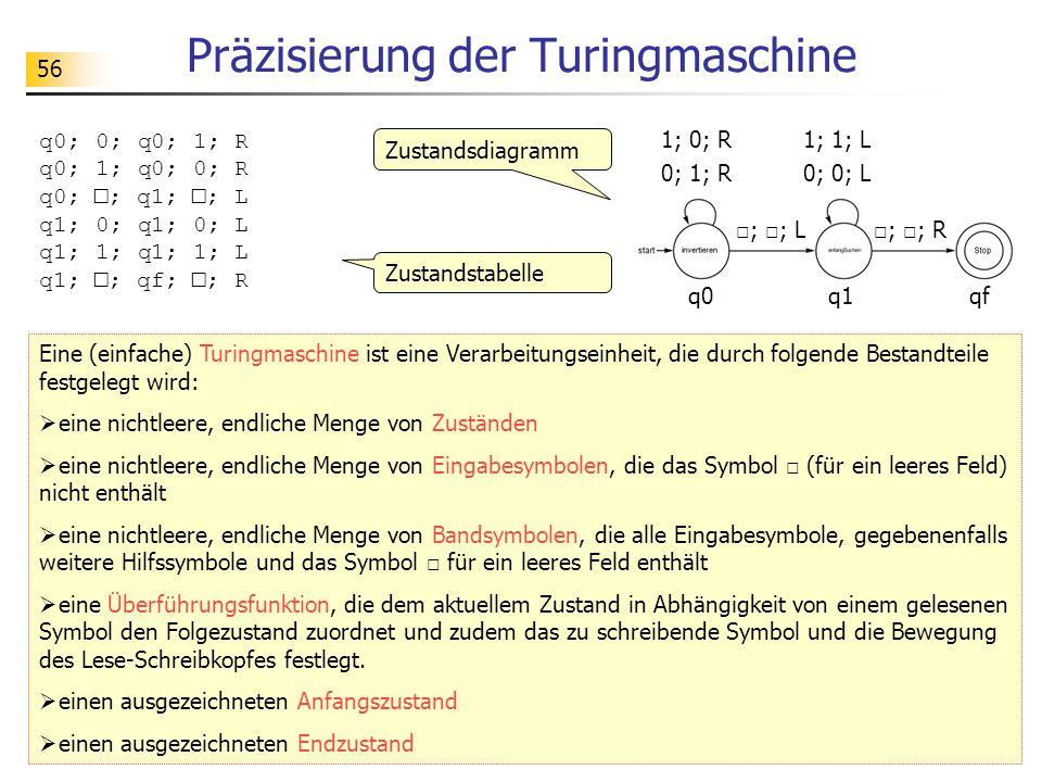 56 Präzisierung der Turingmaschine Zustandsdiagramm Eine (einfache) Turingmaschine ist eine Verarbeitungseinheit, die durch folgende Bestandteile festgelegt wird:  eine nichtleere, endliche Menge von Zuständen  eine nichtleere, endliche Menge von Eingabesymbolen, die das Symbol □ (für ein leeres Feld) nicht enthält  eine nichtleere, endliche Menge von Bandsymbolen, die alle Eingabesymbole, gegebenenfalls weitere Hilfssymbole und das Symbol □ für ein leeres Feld enthält  eine Überführungsfunktion, die dem aktuellem Zustand in Abhängigkeit von einem gelesenen Symbol den Folgezustand zuordnet und zudem das zu schreibende Symbol und die Bewegung des Lese-Schreibkopfes festlegt.