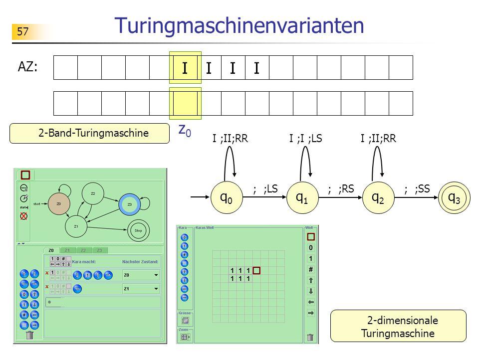 57 Turingmaschinenvarianten AZ: IIII z0z0 q0q0 I ;II;RR ; ;LS q1q1 ; ;RS I ;I ;LS q2q2 ; ;SS q3q3 I ;II;RR 2-Band-Turingmaschine 2-dimensionale Turingmaschine