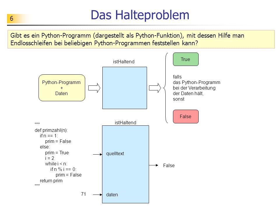 6 Das Halteproblem Gibt es ein Python-Programm (dargestellt als Python-Funktion), mit dessen Hilfe man Endlosschleifen bei beliebigen Python-Programmen feststellen kann.