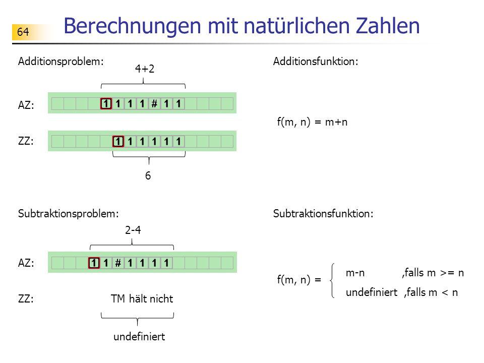64 Berechnungen mit natürlichen Zahlen Additionsproblem: AZ: ZZ: Additionsfunktion: f(m, n) = m+n Subtraktionsproblem: AZ: ZZ: Subtraktionsfunktion: f(m, n) = m-n,falls m >= n undefiniert,falls m < n 4+2 6 2-4 undefiniert TM hält nicht