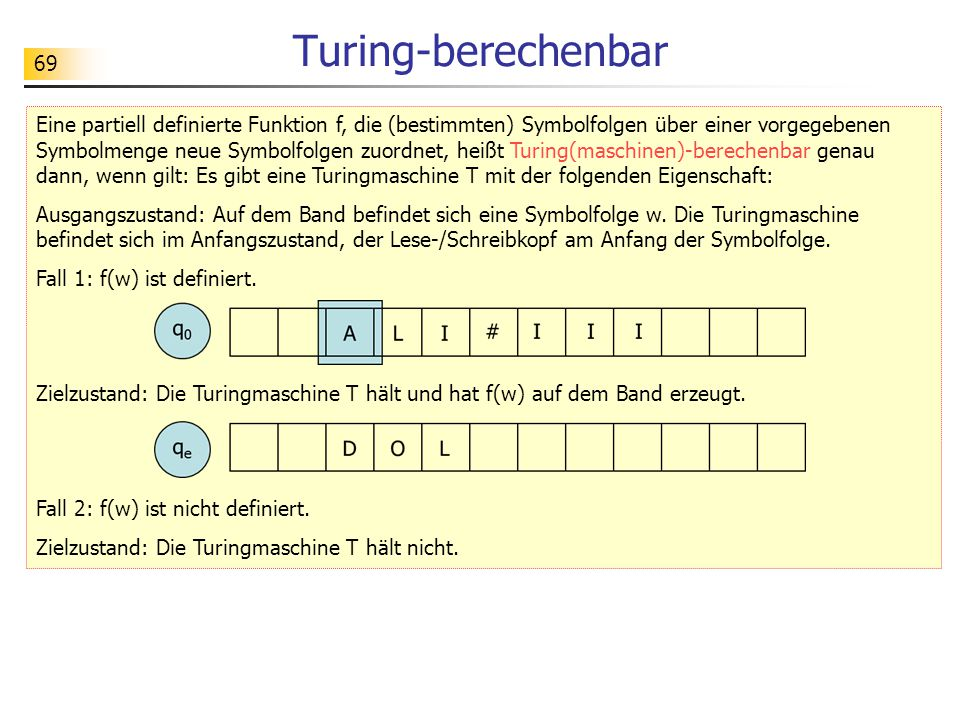 69 Turing-berechenbar Eine partiell definierte Funktion f, die (bestimmten) Symbolfolgen über einer vorgegebenen Symbolmenge neue Symbolfolgen zuordnet, heißt Turing(maschinen)-berechenbar genau dann, wenn gilt: Es gibt eine Turingmaschine T mit der folgenden Eigenschaft: Ausgangszustand: Auf dem Band befindet sich eine Symbolfolge w.