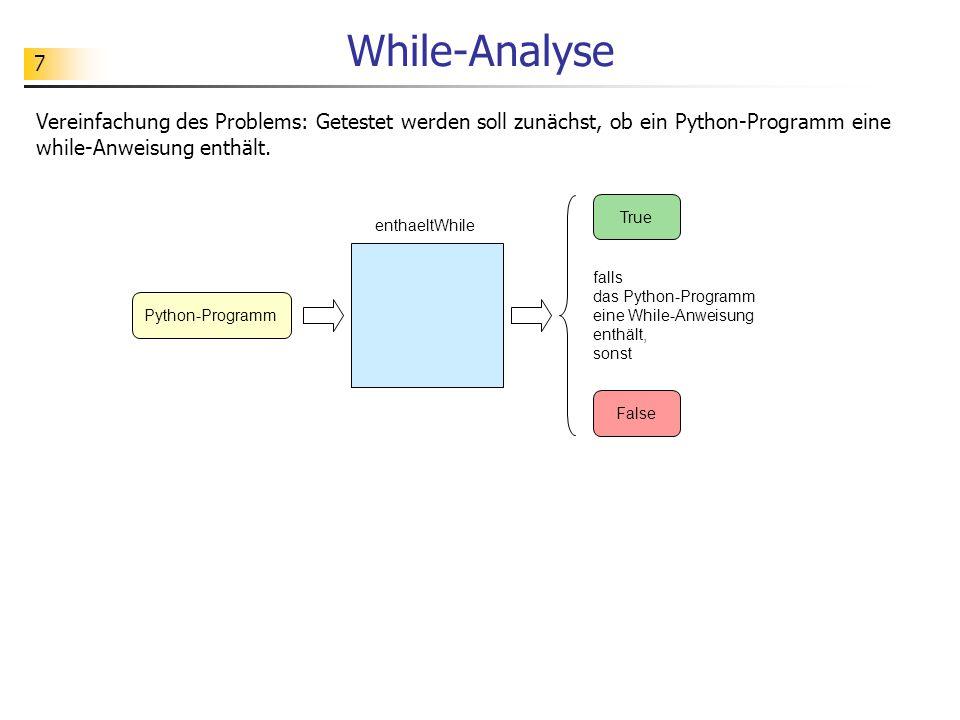 28 Zur Tragweite des Ergebnisses Wir haben das Halteproblem speziell für die Programmiersprache Python untersucht und Programme in Form von Python-Funktionsdefinitionen betrachtet.