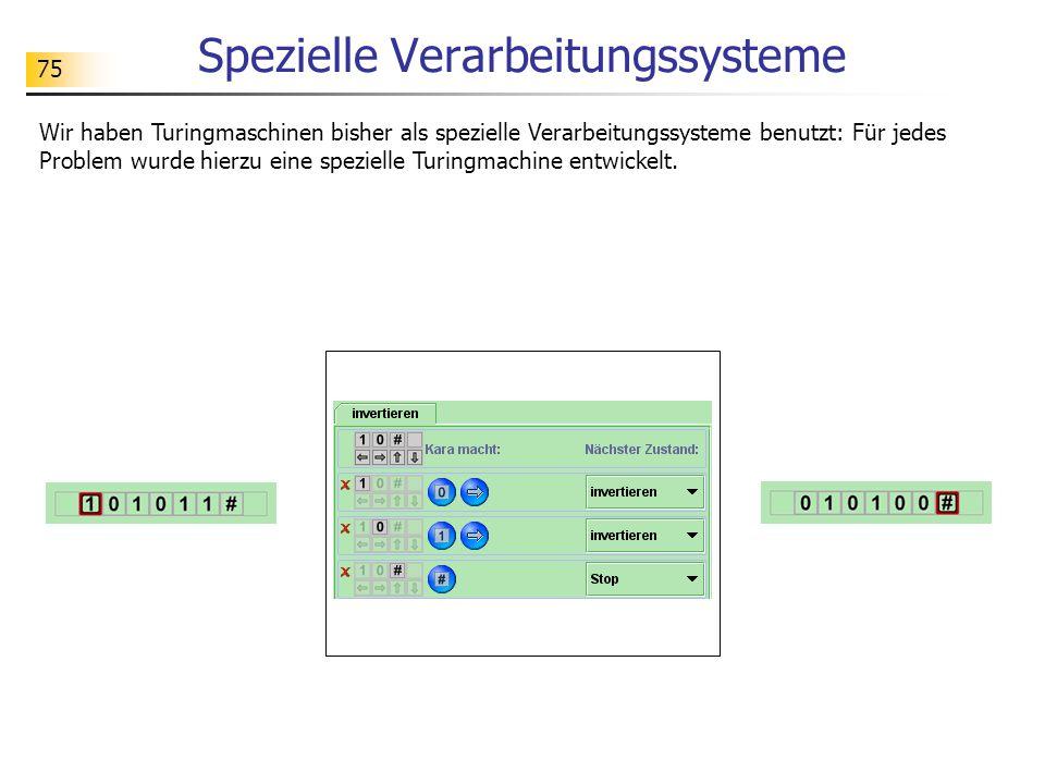 75 Spezielle Verarbeitungssysteme Wir haben Turingmaschinen bisher als spezielle Verarbeitungssysteme benutzt: Für jedes Problem wurde hierzu eine spezielle Turingmachine entwickelt.