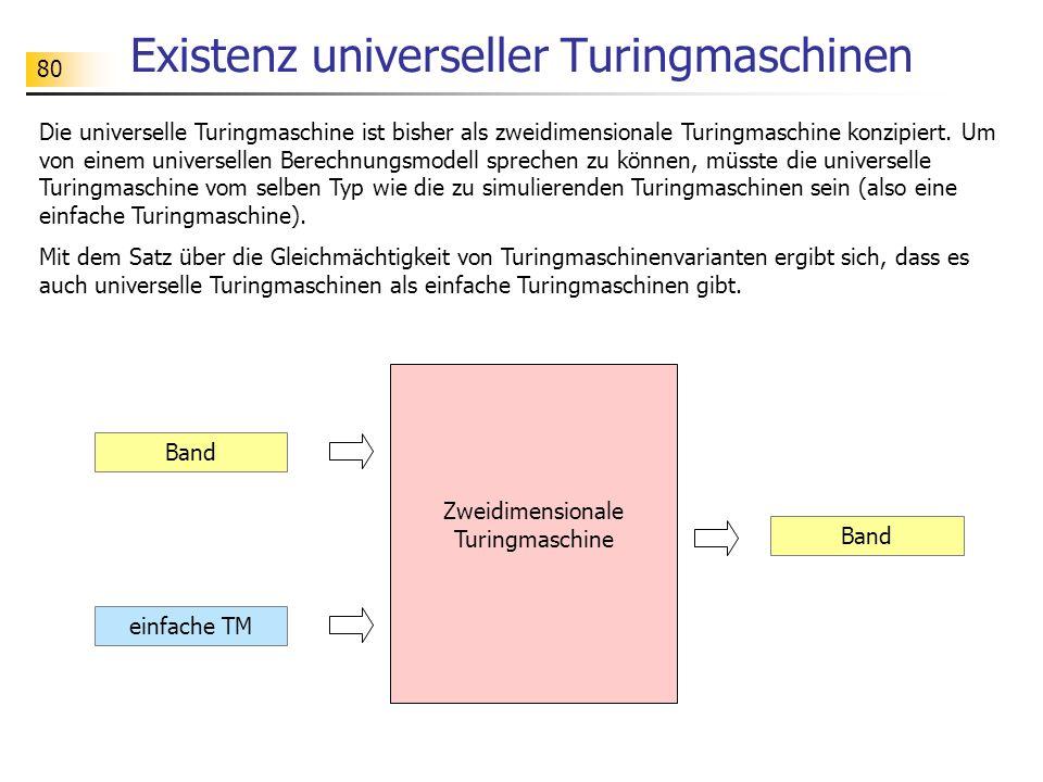80 Existenz universeller Turingmaschinen Band einfache TM Band Die universelle Turingmaschine ist bisher als zweidimensionale Turingmaschine konzipiert.