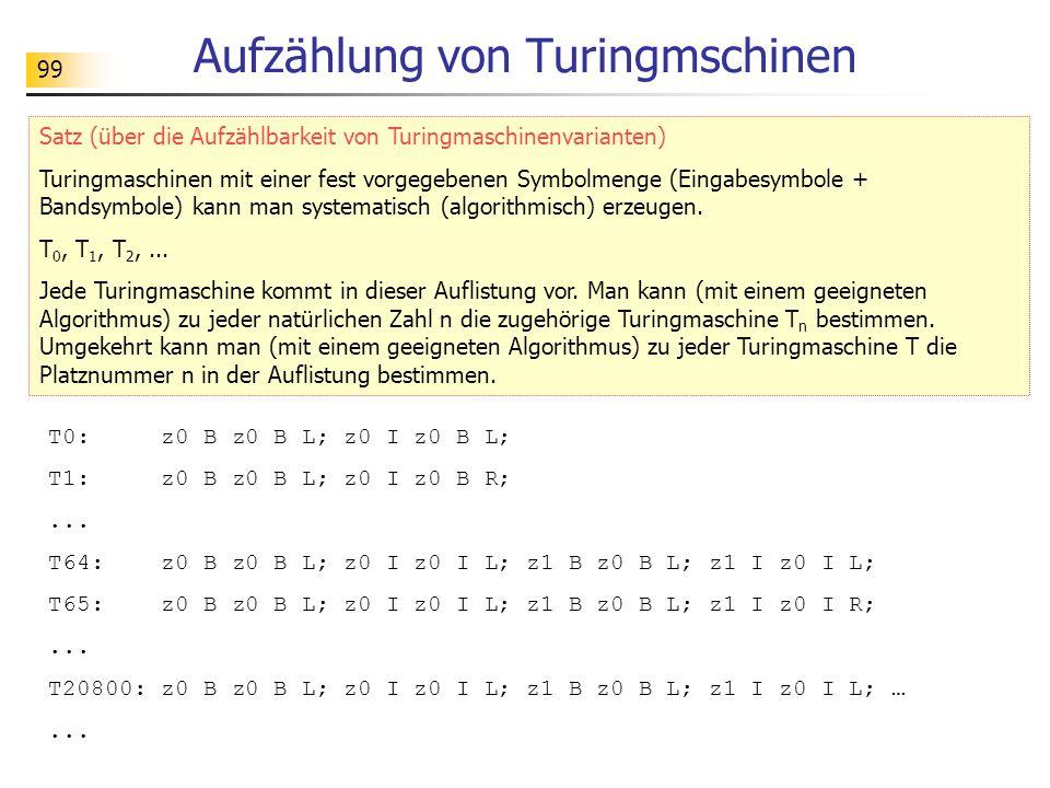 99 Aufzählung von Turingmschinen T0: z0 B z0 B L; z0 I z0 B L; T1: z0 B z0 B L; z0 I z0 B R;...