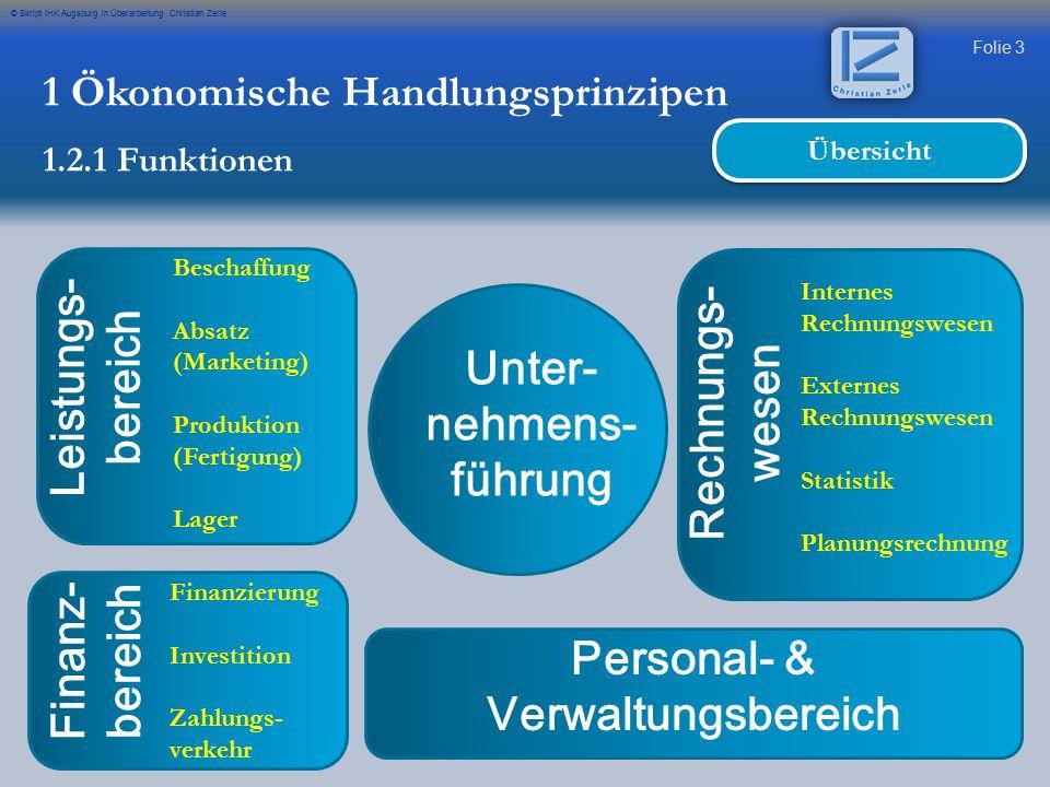 Folie 14 © Skript IHK Augsburg in Überarbeitung Christian Zerle 1 Ökonomische Handlungsprinzipen 1.2.1 Funktionen
