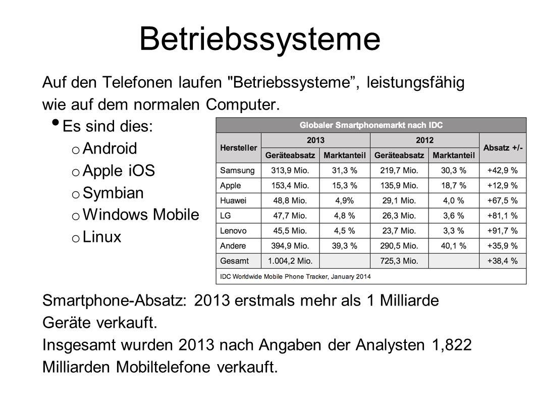 Betriebssysteme Auf den Telefonen laufen Betriebssysteme , leistungsfähig wie auf dem normalen Computer.