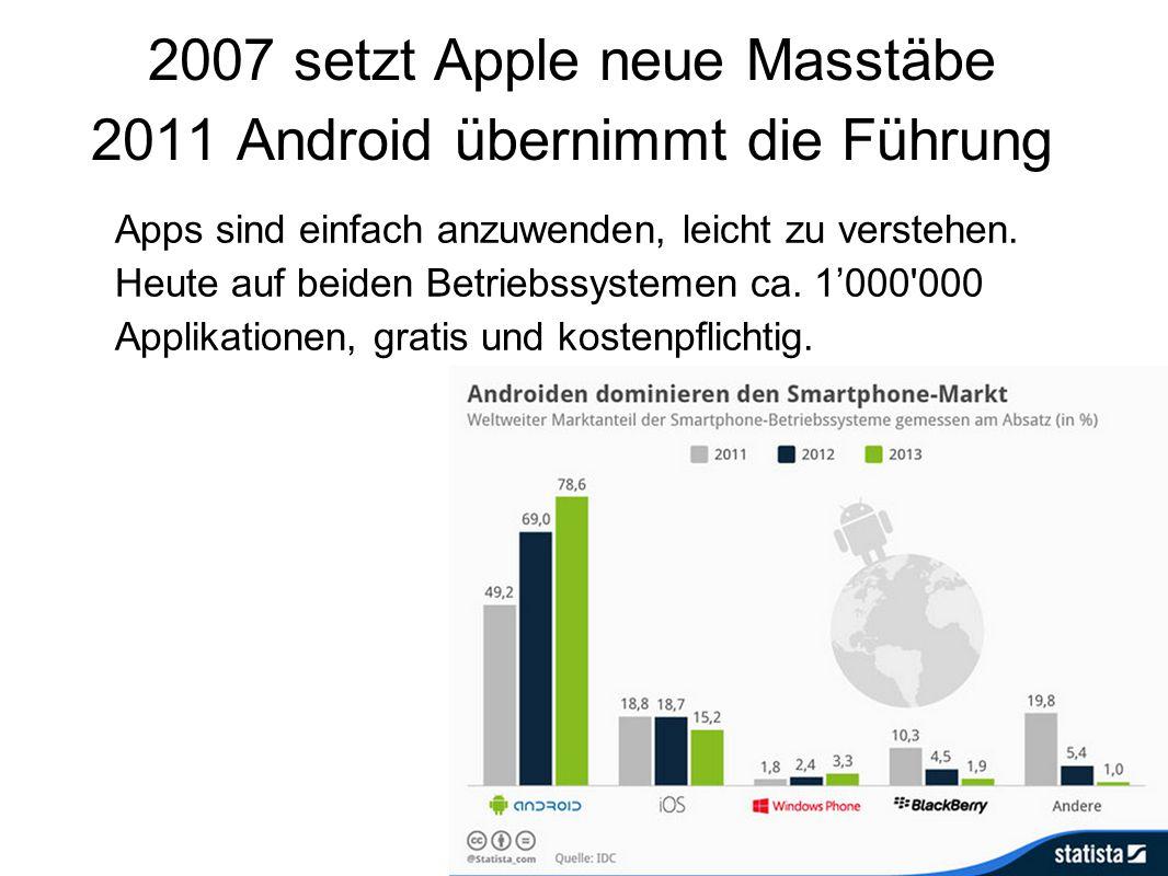 Vergleich von einem nicht ganz unbeeinflussten Anbieter http://www.t-online.de/handy/smartphone/id_43349660/smartphone-betriebssysteme-im-vergleich-iphone-os-android-windows-phone-und-andere.html Klick