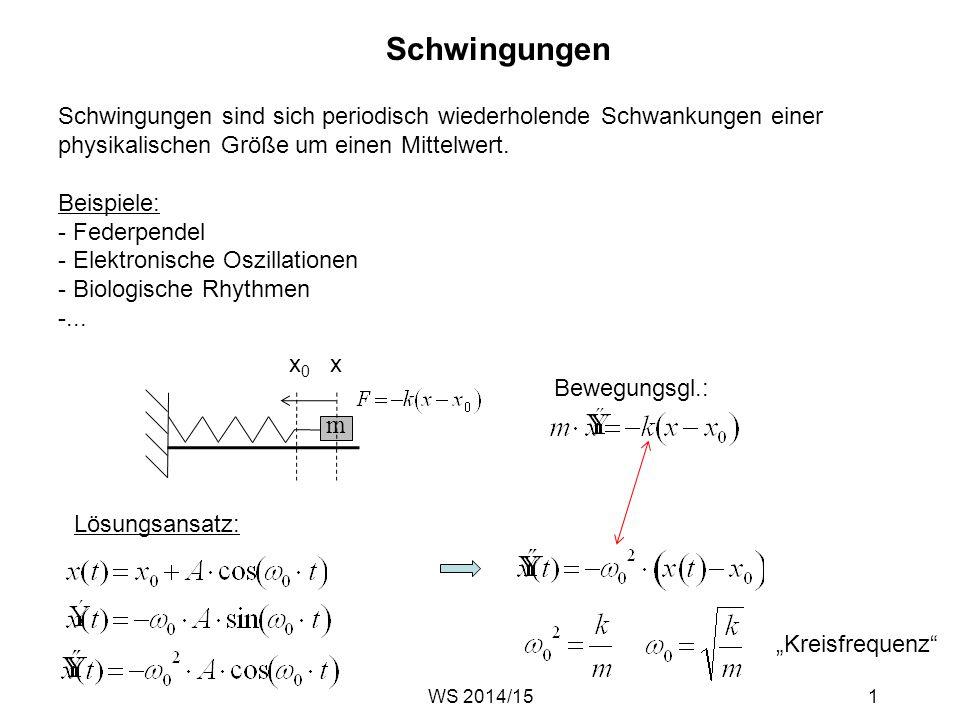 t x x0x0 A Schwingungsdauer Frequenz Allgemein : Bewegungsgleichung des ungedämpften harmonischen Oszillators Gaub2WS 2014/15