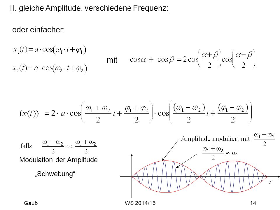 """II.gleiche Amplitude, verschiedene Frequenz: Modulation der Amplitude """"Schwebung"""" oder einfacher: mit Gaub14WS 2014/15"""