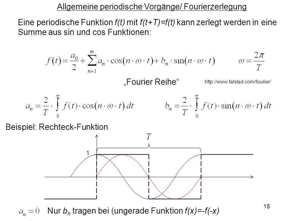 Allgemeine periodische Vorgänge/ Fourierzerlegung Eine periodische Funktion f(t) mit f(t+T)=f(t) kann zerlegt werden in eine Summe aus sin und cos Fun