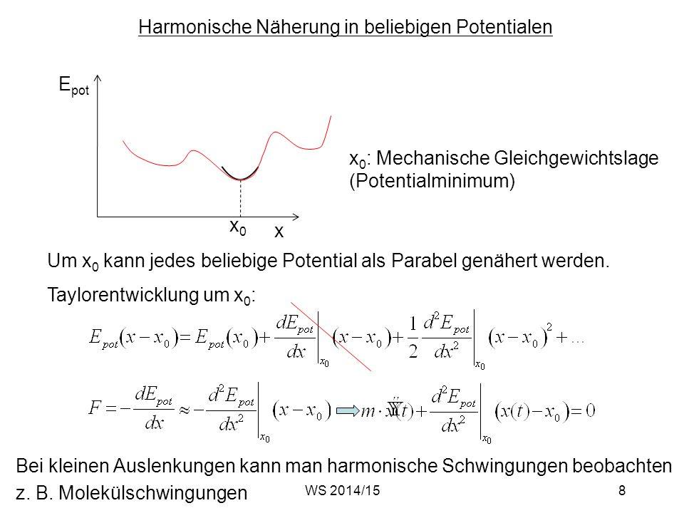 Harmonische Näherung in beliebigen Potentialen E pot x x0x0 x 0 : Mechanische Gleichgewichtslage (Potentialminimum) Um x 0 kann jedes beliebige Potent