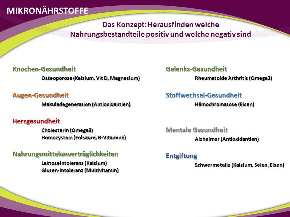 Knochen-Gesundheit Osteoporose (Kalzium, Vit D, Magnesium) Augen-Gesundheit Makuladegeneration (Antioxidantien) Herzgesundheit Cholesterin (Omega3) Ho