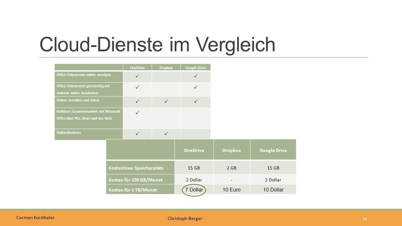 Carmen Kurzthaler Christoph Berger Cloud-Dienste im Vergleich OneDriveDropboxGoogle Drive Office-Dokumente online anzeigen   Office-Dokumente gleich