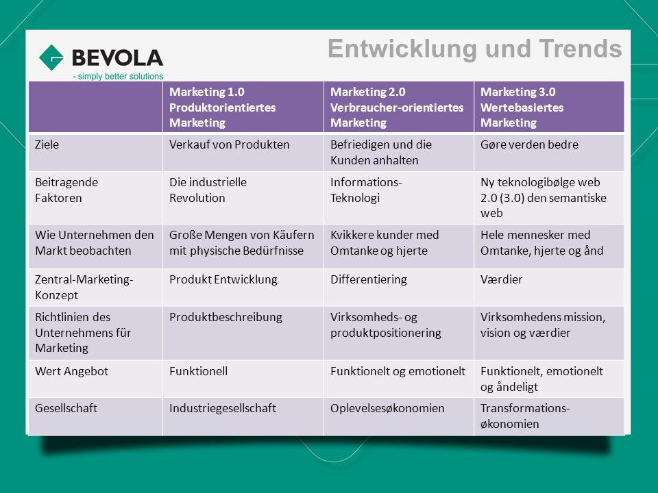 Bevolas Basis Vision (Innovation) Bevola muss ein signifikanten Unterschied in allen Bereichen und Ebenen machen.