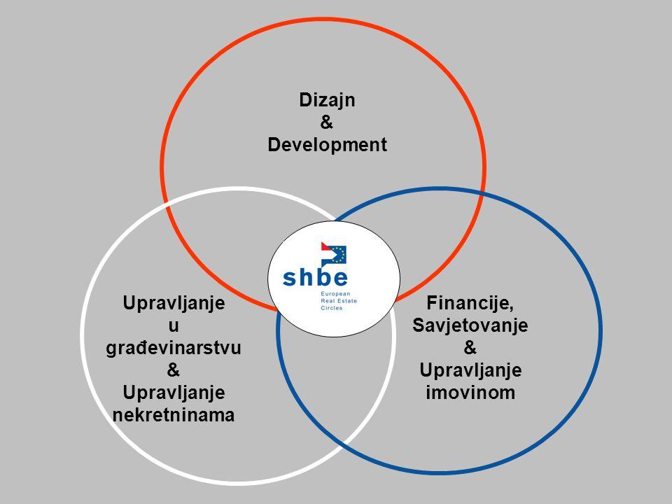 Dizajn & Development Upravljanje u građevinarstvu & Upravljanje nekretninama Financije, Savjetovanje & Upravljanje imovinom