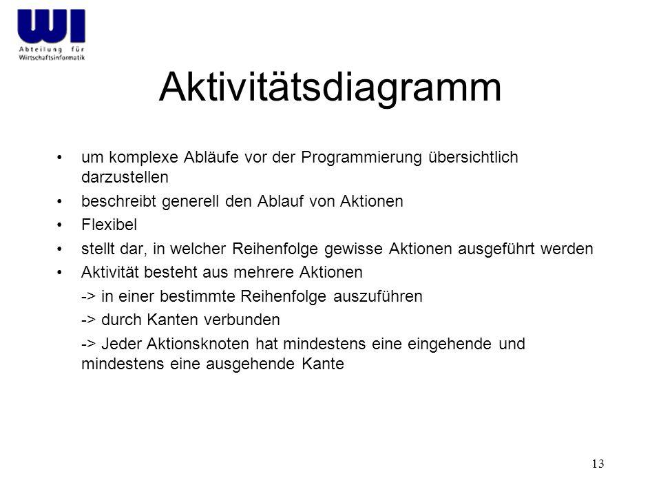 13 Aktivitätsdiagramm um komplexe Abläufe vor der Programmierung übersichtlich darzustellen beschreibt generell den Ablauf von Aktionen Flexibel stell
