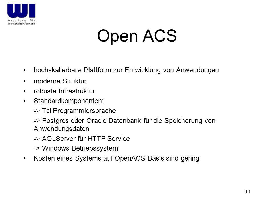 14 Open ACS hochskalierbare Plattform zur Entwicklung von Anwendungen moderne Struktur robuste Infrastruktur Standardkomponenten: -> Tcl Programmiersprache -> Postgres oder Oracle Datenbank für die Speicherung von Anwendungsdaten -> AOLServer für HTTP Service -> Windows Betriebssystem Kosten eines Systems auf OpenACS Basis sind gering