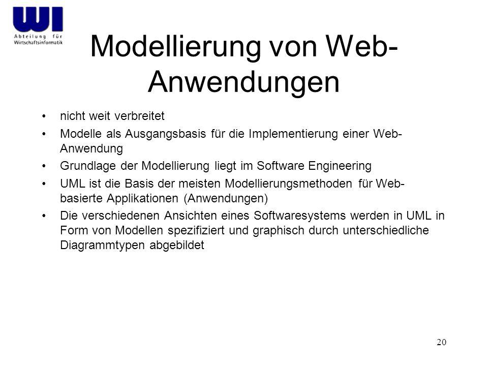 20 Modellierung von Web- Anwendungen nicht weit verbreitet Modelle als Ausgangsbasis für die Implementierung einer Web- Anwendung Grundlage der Modellierung liegt im Software Engineering UML ist die Basis der meisten Modellierungsmethoden für Web- basierte Applikationen (Anwendungen) Die verschiedenen Ansichten eines Softwaresystems werden in UML in Form von Modellen spezifiziert und graphisch durch unterschiedliche Diagrammtypen abgebildet
