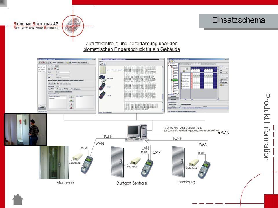 Produkt Information Einsatzschema