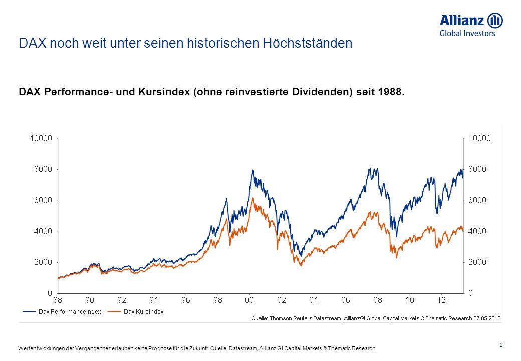 DAX noch weit unter seinen historischen Höchstständen 2 Wertentwicklungen der Vergangenheit erlauben keine Prognose für die Zukunft.