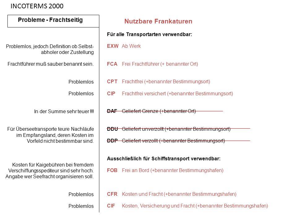Für alle Transportarten verwendbar: EXWAb Werk FCAFrei Frachtführer (+ benannter Ort) CPTFrachtfrei (+benannter Bestimmungsort) CIPFrachtfrei versiche