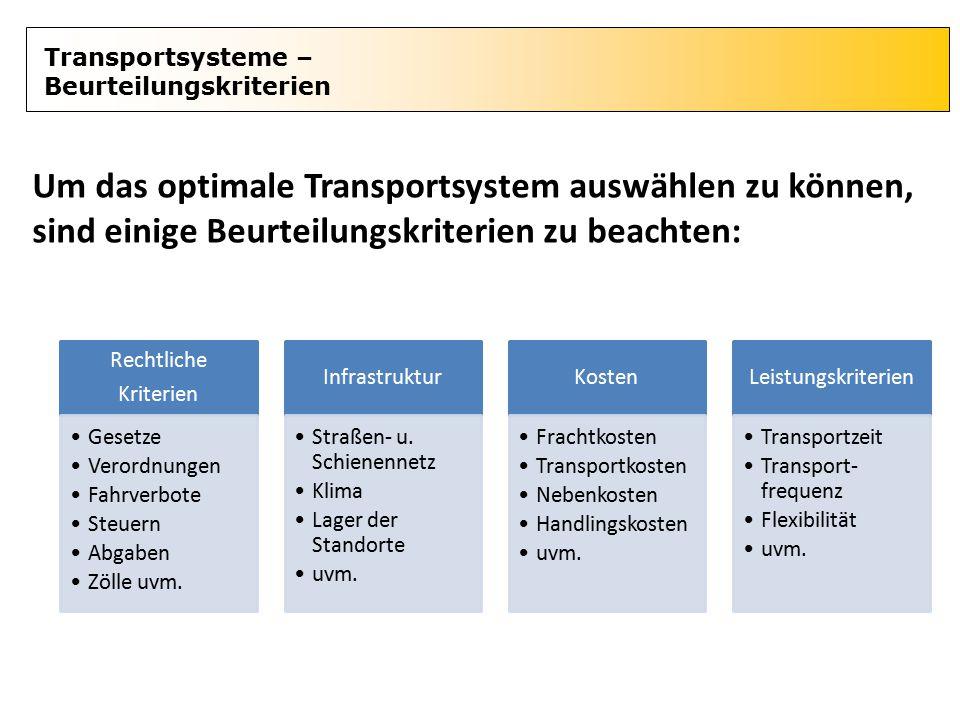 Transportsysteme – Beurteilungskriterien Um das optimale Transportsystem auswählen zu können, sind einige Beurteilungskriterien zu beachten: Rechtlich