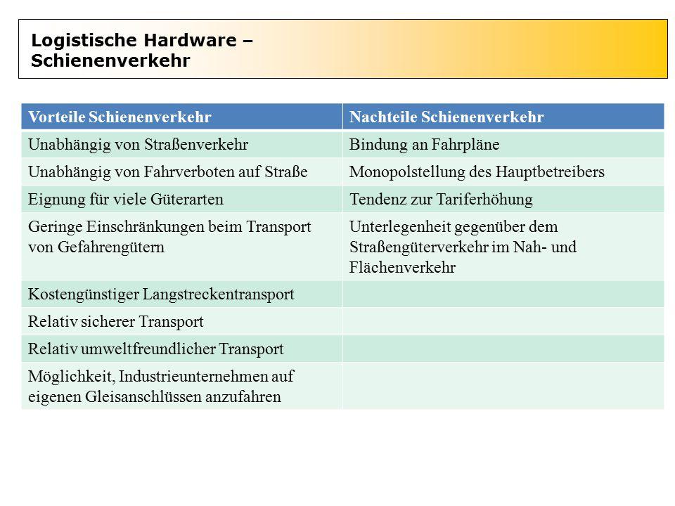 Logistische Hardware – Schienenverkehr Vorteile SchienenverkehrNachteile Schienenverkehr Unabhängig von StraßenverkehrBindung an Fahrpläne Unabhängig