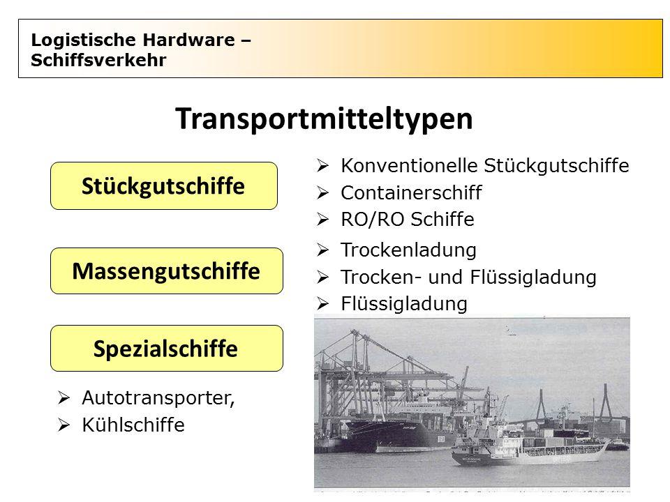 Logistische Hardware – Schiffsverkehr Transportmitteltypen Stückgutschiffe Massengutschiffe  Konventionelle Stückgutschiffe  Containerschiff  RO/RO