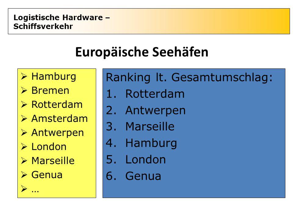 Logistische Hardware – Schiffsverkehr Europäische Seehäfen  Hamburg  Bremen  Rotterdam  Amsterdam  Antwerpen  London  Marseille  Genua  … Ran