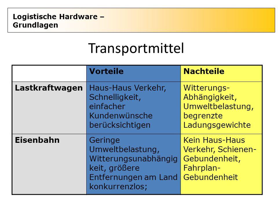 Logistische Hardware – Grundlagen VorteileNachteile LastkraftwagenHaus-Haus Verkehr, Schnelligkeit, einfacher Kundenwünsche berücksichtigen Witterungs