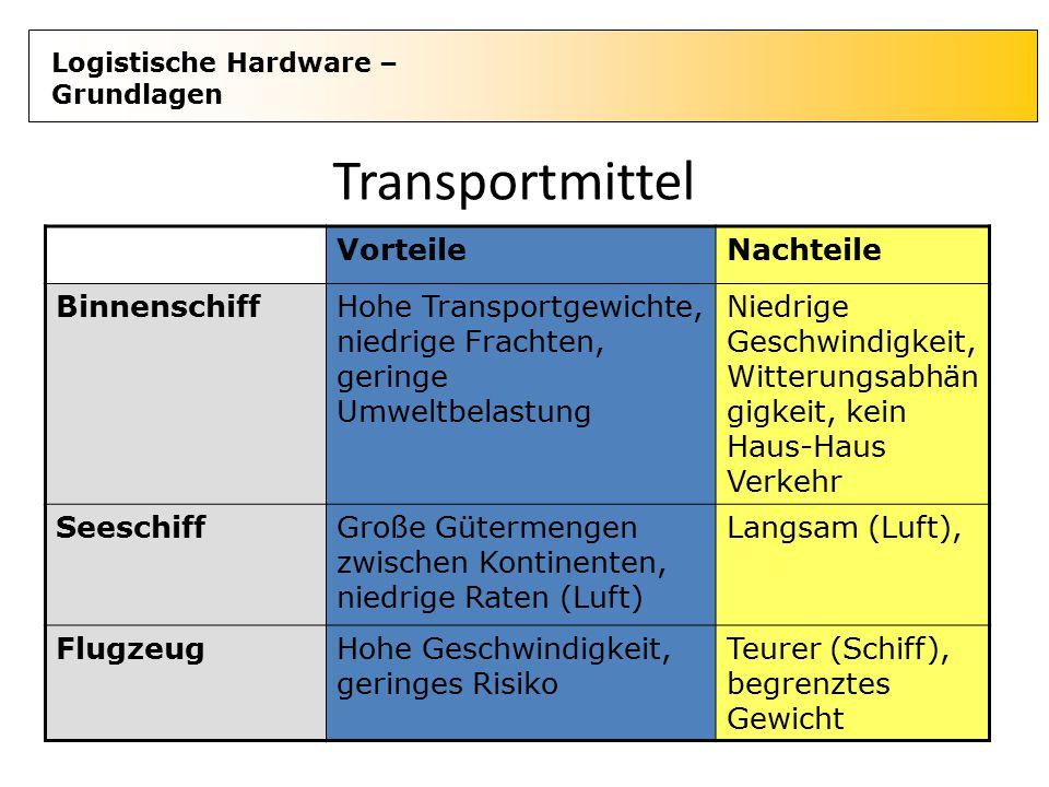 Logistische Hardware – Grundlagen VorteileNachteile BinnenschiffHohe Transportgewichte, niedrige Frachten, geringe Umweltbelastung Niedrige Geschwindi