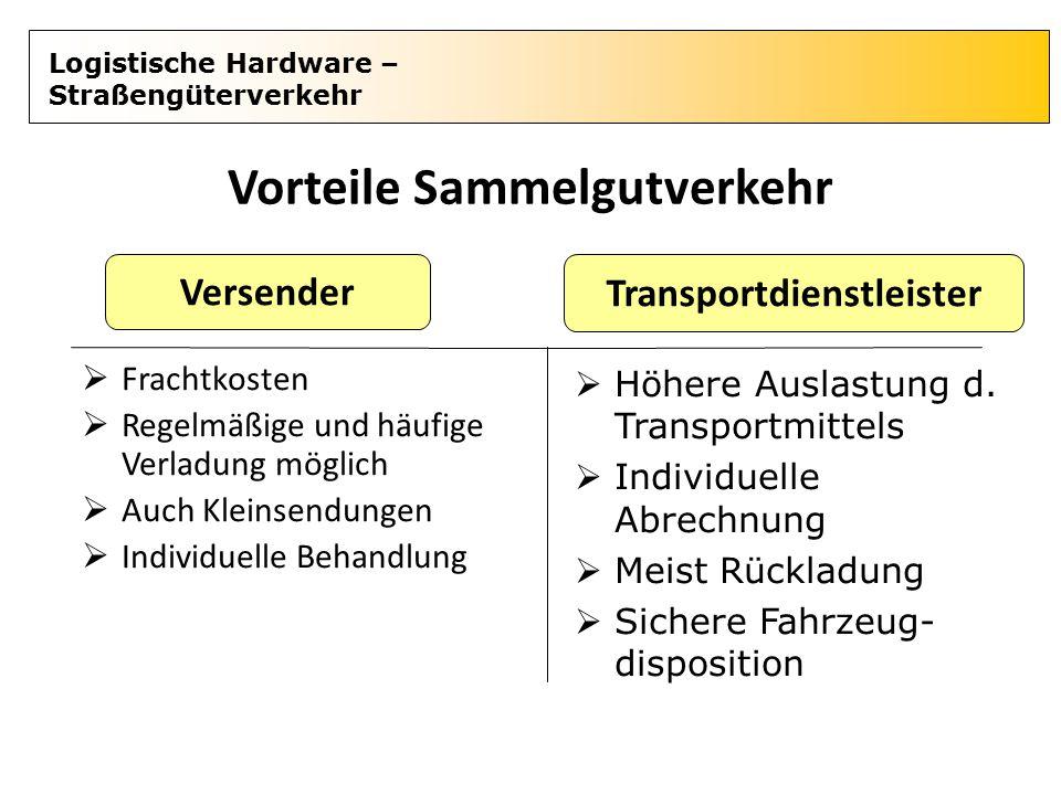 Logistische Hardware – Straßengüterverkehr  Frachtkosten  Regelmäßige und häufige Verladung möglich  Auch Kleinsendungen  Individuelle Behandlung