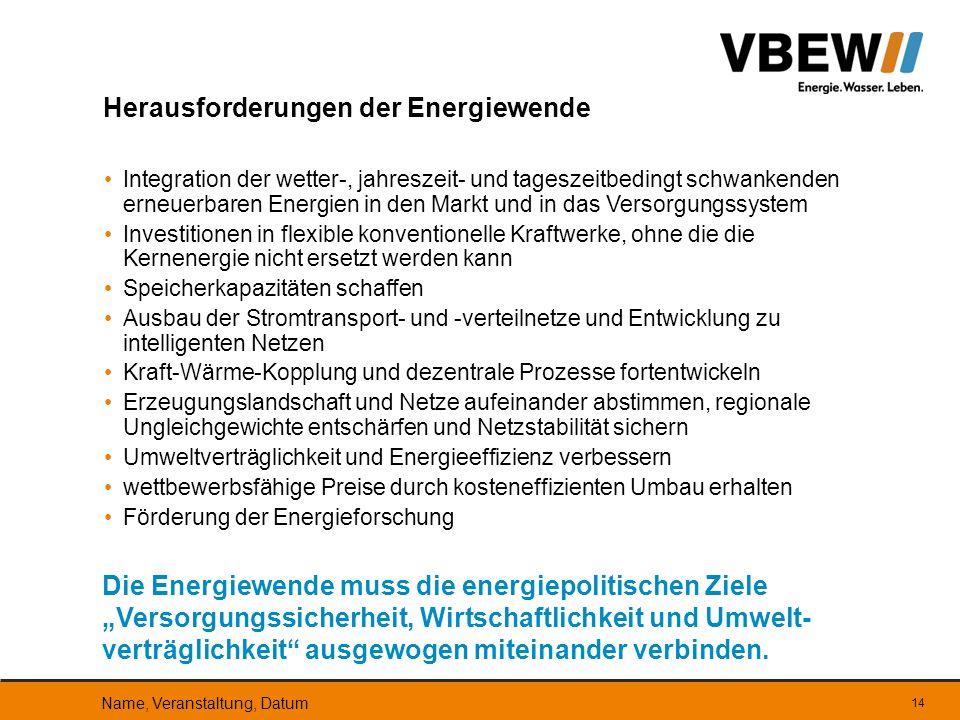 Integration der wetter-, jahreszeit- und tageszeitbedingt schwankenden erneuerbaren Energien in den Markt und in das Versorgungssystem Investitionen i