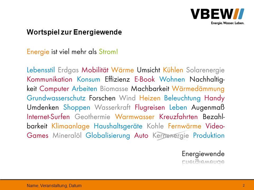 Wortspiel zur Energiewende Name, Veranstaltung, Datum 2