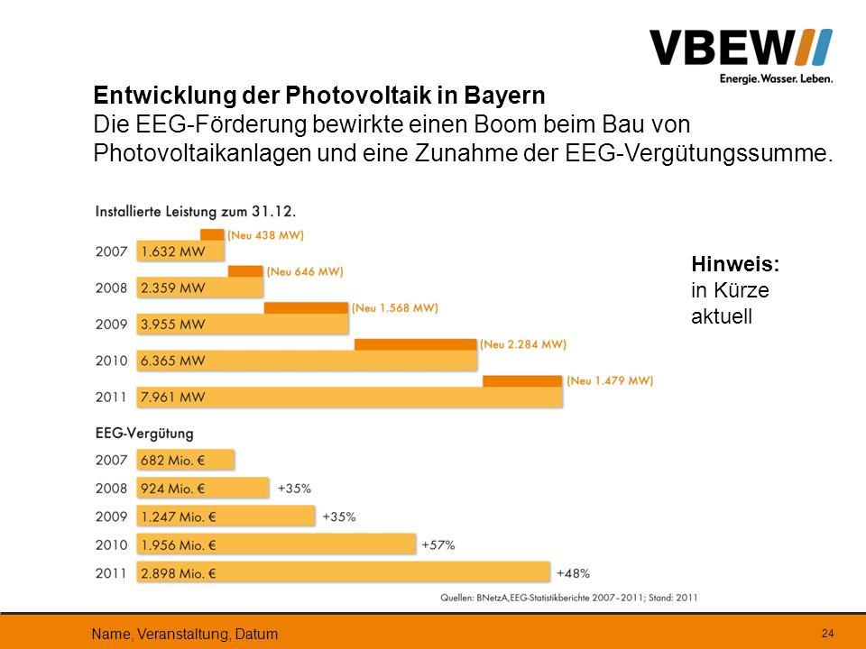 Entwicklung der Photovoltaik in Bayern Die EEG-Förderung bewirkte einen Boom beim Bau von Photovoltaikanlagen und eine Zunahme der EEG-Vergütungssumme