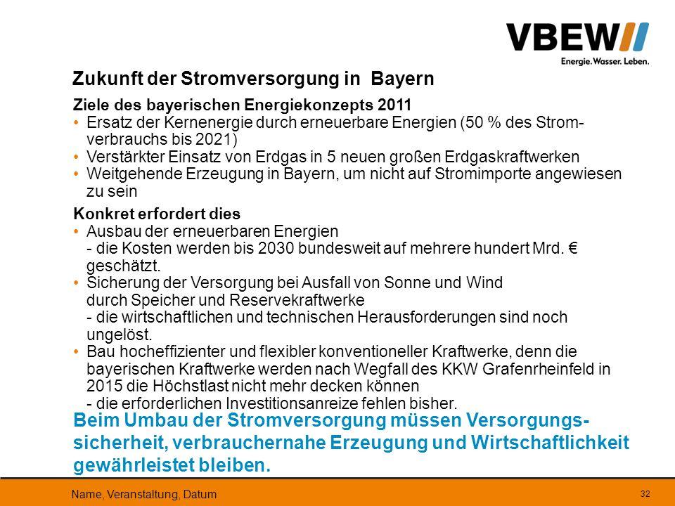 Ziele des bayerischen Energiekonzepts 2011 Ersatz der Kernenergie durch erneuerbare Energien (50 % des Strom- verbrauchs bis 2021) Verstärkter Einsatz