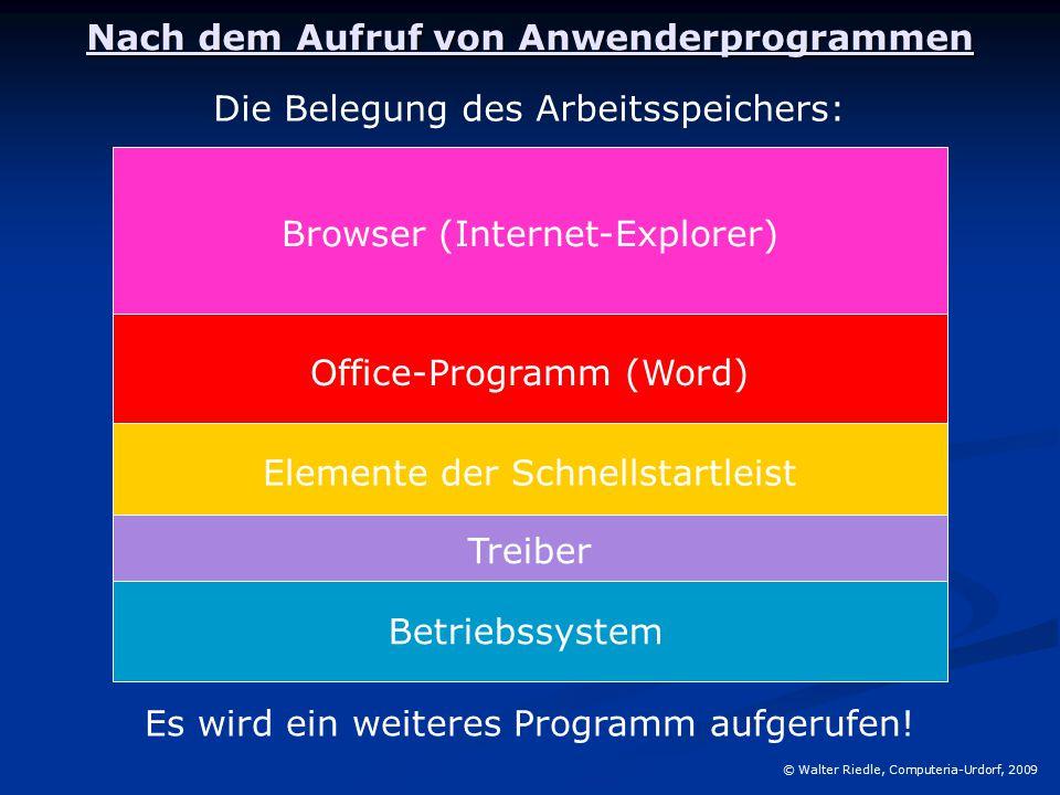Nach dem Aufruf von Anwenderprogrammen © Walter Riedle, Computeria-Urdorf, 2009 Betriebssystem Treiber Elemente der Schnellstartleist Die Belegung des Arbeitsspeichers: Office-Programm (Word) Browser (Internet-Explorer) Es wird ein weiteres Programm aufgerufen!