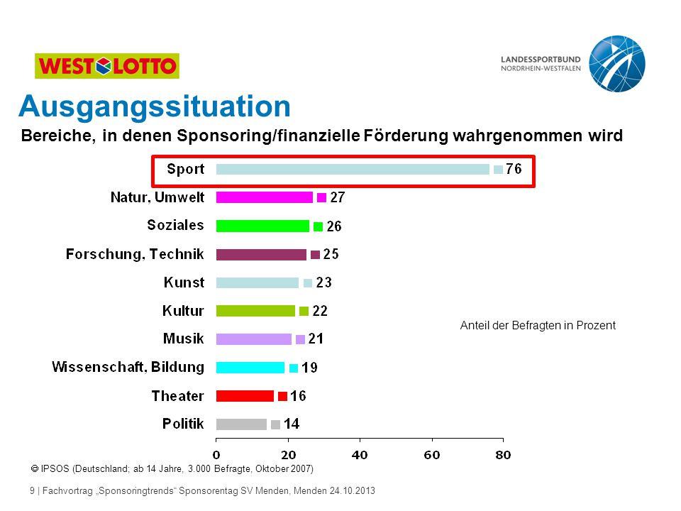 "20 | Fachvortrag ""Sponsoringtrends Sponsorentag SV Menden, Menden 24.10.2013 Tipp 1: Erweiterung des Sponsoring Know-hows"