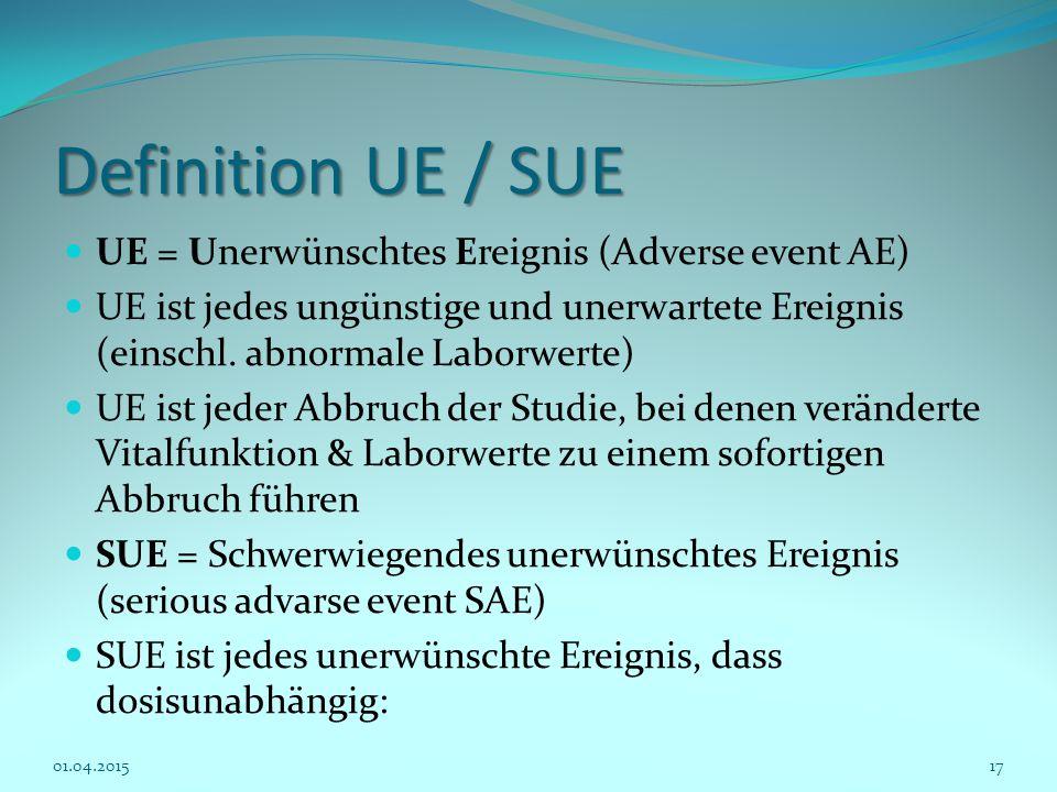 Definition UE / SUE UE = Unerwünschtes Ereignis (Adverse event AE) UE ist jedes ungünstige und unerwartete Ereignis (einschl. abnormale Laborwerte) UE